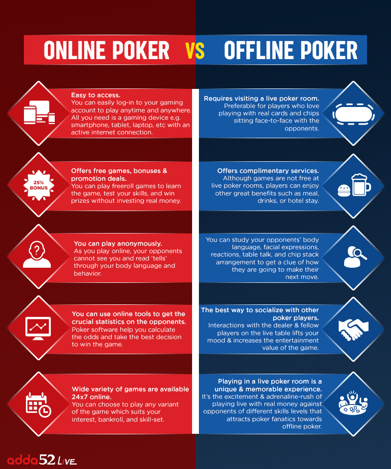 Offline poker Vs Online Poker – Infographic