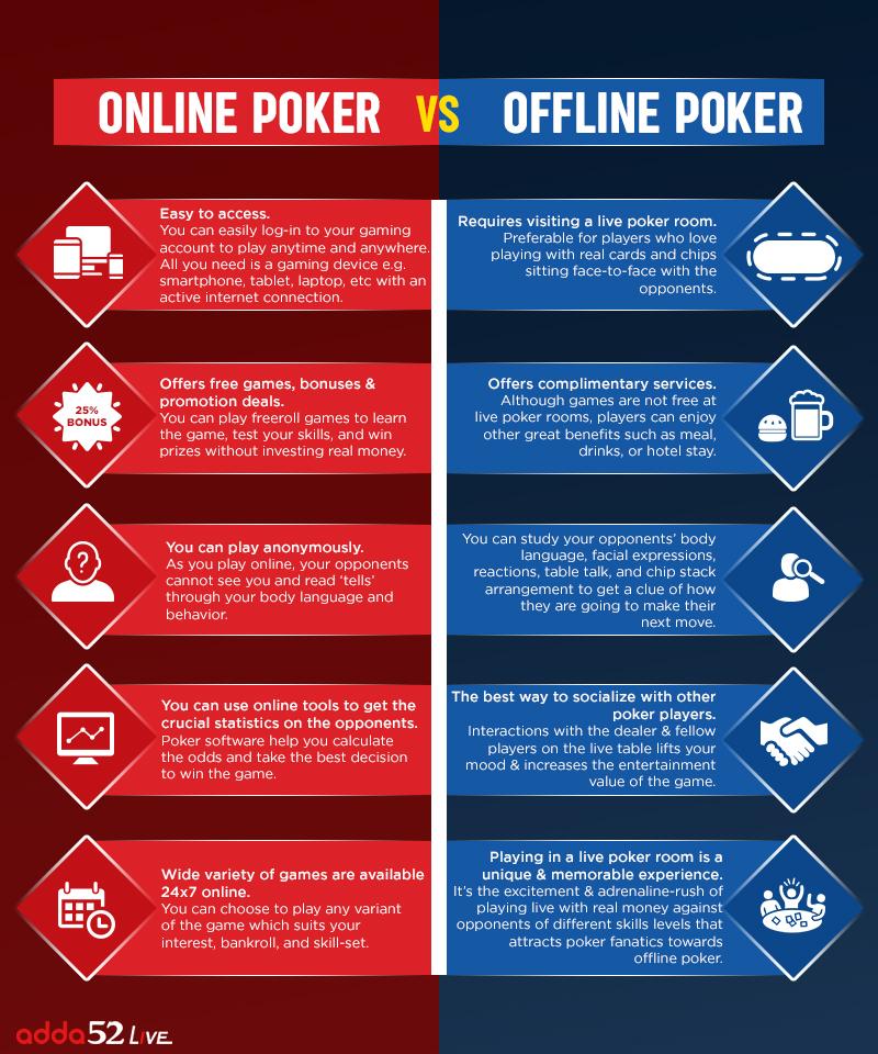 Offline poker Vs Online Poker