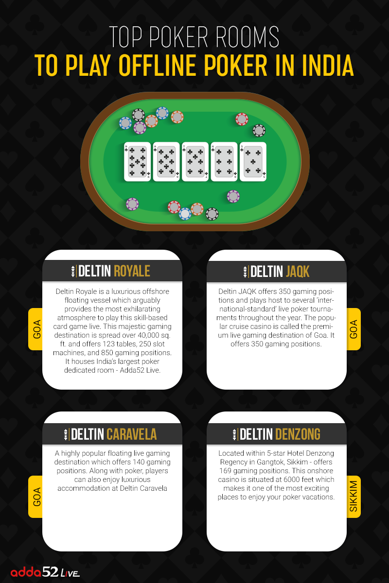 Top Poker Rooms To Play Offline Poker in India – Infographic
